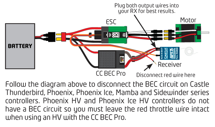 0 CSECCBECPRO_wiring_diagram robot marketplace castle 20 amp bec pro rc car wiring diagram at gsmportal.co