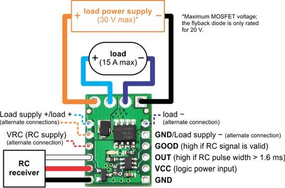 Gfci Load Side Wiring Diagram